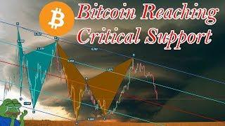 Bitcoin Live : BTC Nearing $10,000; Critical Support. Episode 635. Crypto Technical Analysis