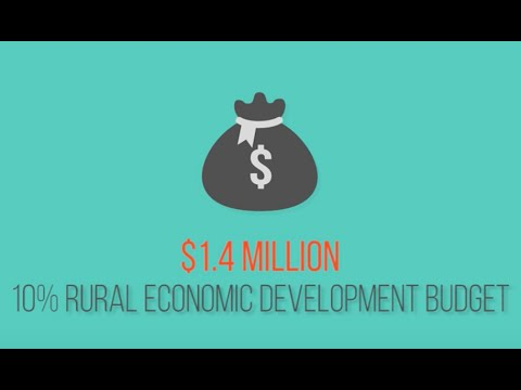 Apply today for the Rural Economic Development (RED) program with FairTax Grant Funding
