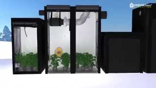 HOMEbox Evolution—World's Most Advanced Grow Tent 2014
