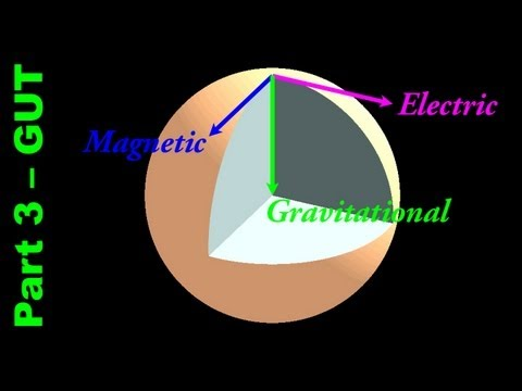 Breakthrough Physics: The Grand Unification of Physics 16