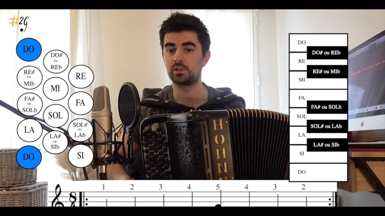 Apprendre l'accordéon 3 - Cours 2 : L'écriture musicale