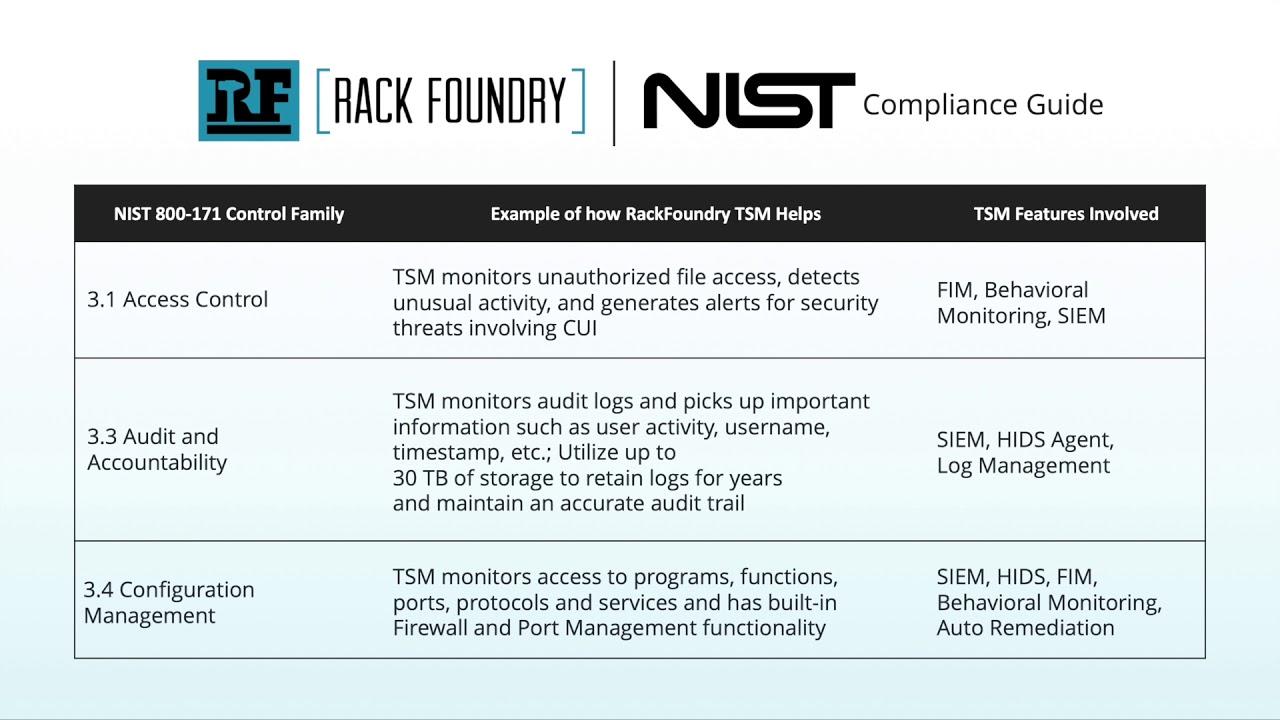 TSM NIST SP 800-171 Compliance Guide | RackFoundry Total Security Management