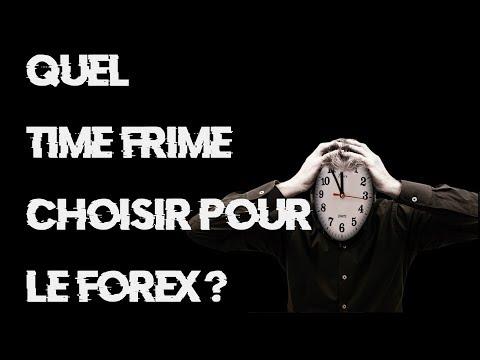 comprendre les timeframes et unités de temps en trading forex