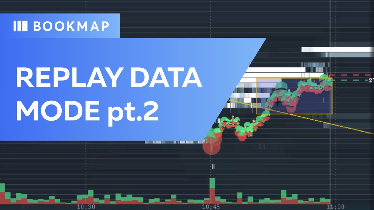 Bookmap Review 2019 – The X-Ray Tool for Day Trading