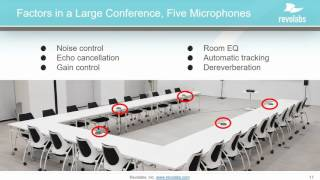Flexible Audio Technology; Ensuring Conferencing Versatility