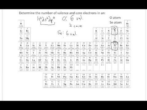 Valence and core electrons