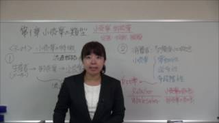 リテマ3級テキ問 01小売業の類型(テーマ01)