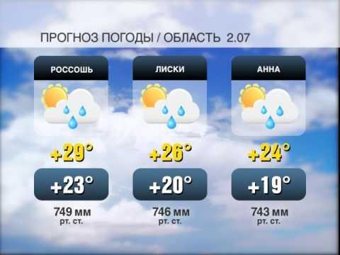 Прогноз погоды в Воронеже и Воронежской области  на 1 07