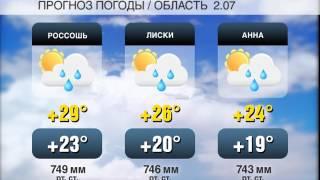 видео Погода в Вешенской на неделю