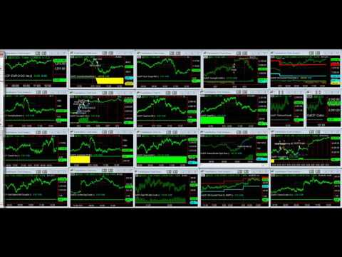 Shorting Crude Oil and MultiCharts 50K Portfolio