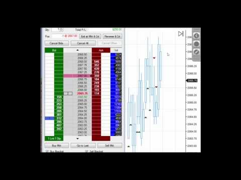 Mi Plan de Trading - Estrategia para Operar el Mini SP500 (Futuros)