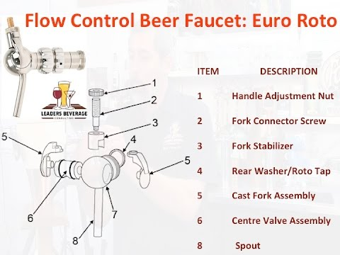 Flow Control Beer Faucet  Micro Matic  YouTube