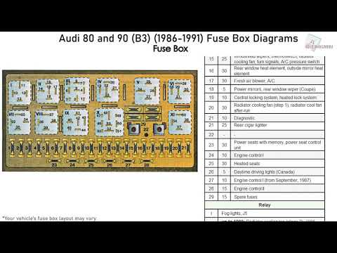 audi 80 and 90 (b3) (1986-1991) fuse box diagrams - youtube  youtube