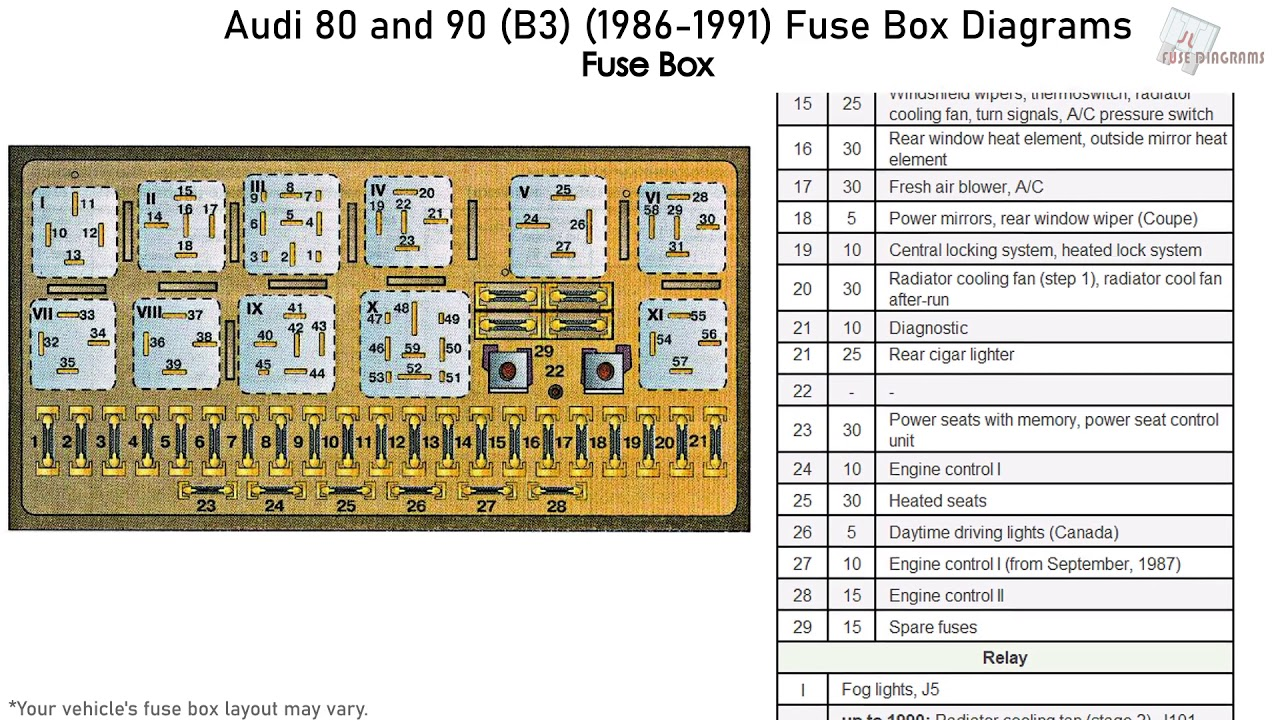 b4 fuse box - wiring diagram chase-limit-a - chase-limit-a.cfcarsnoleggio.it  cfcarsnoleggio.it