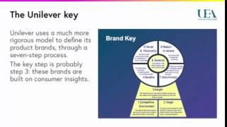 19 - The Secret Power of Brands - Brand models