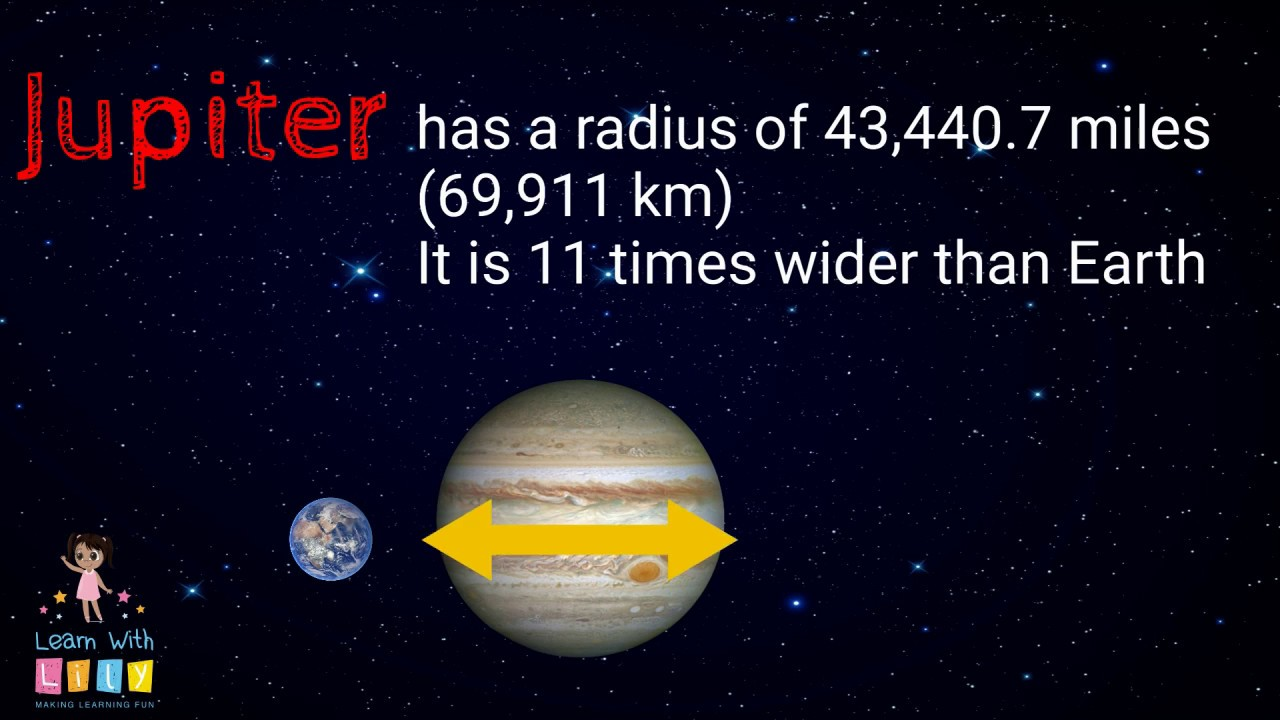 Planet Jupiter for kids - Learn Science and Solar System ...