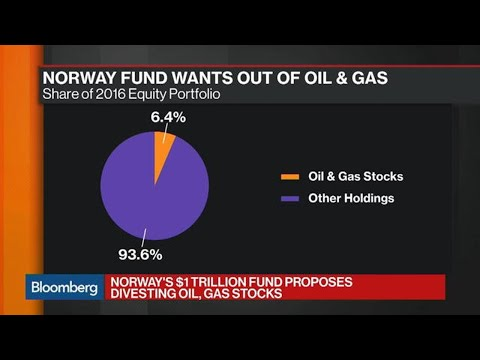 World's Biggest Wealth Fund Wants Out of Oil and Gas