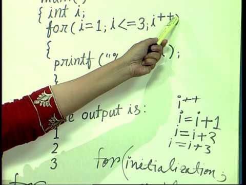 DCSA-1302-SST-Computer Programming-LOOP-Unit-6, Lesson-26,27