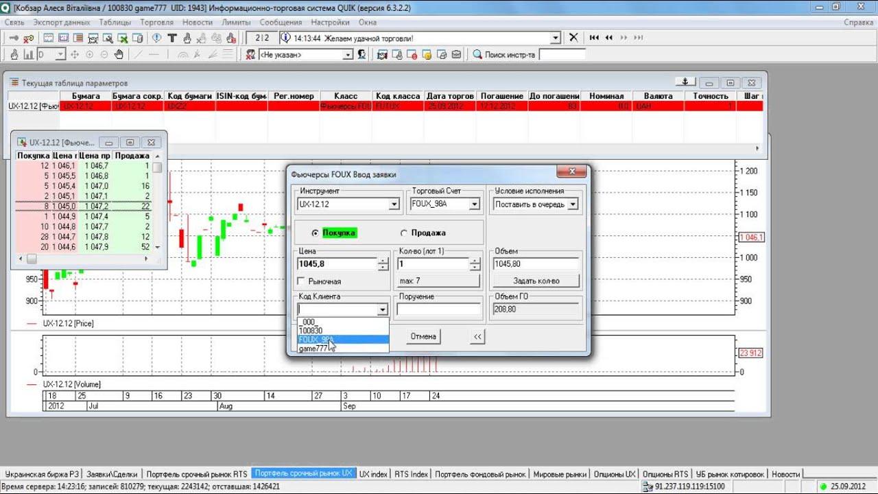 Торговля на бирже quik для новичка индикаторы forex tsd