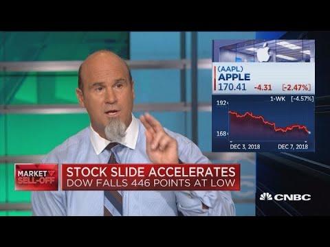 Apple shares fall
