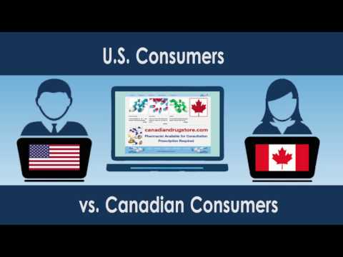 Ordering Prescription Medicines From Canadian Pharmacy Websites