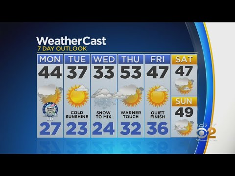 New York Weather: 2/18 Afternoon Forecast – New York Alerts