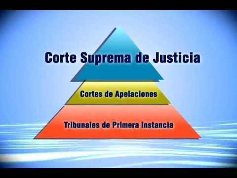 Estructura Poder Judicial Primera Parte