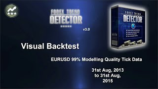 Forex Trend Detector v3.0 EURUSD Aug 2013 to 2015 99% Quality Tick Data Visual Backtest
