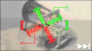Schulfilme-im-Netz DVD / Physik: Elektromotor