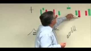9 Ponturi Tranzactii Forex - Forex Trade Ideea ;) ideas | bursa, sentimente, blog