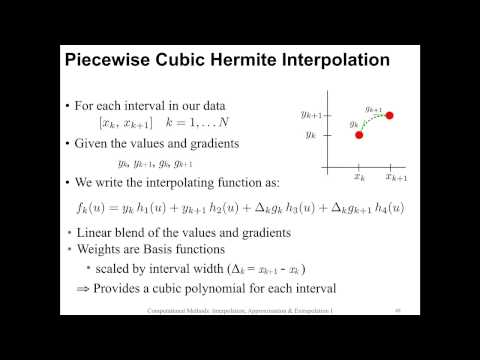 Interpolation, approximation and extrapolation: Lecture 1 (part 2 of 2)