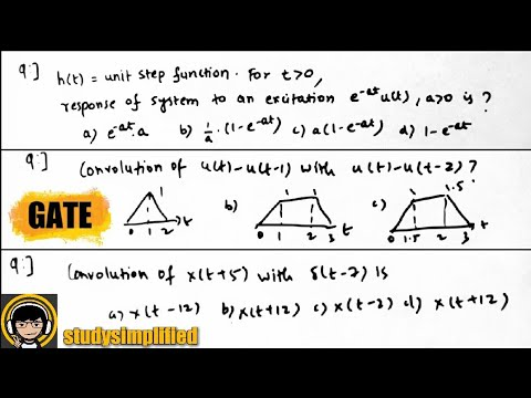 signals and systems - GATE exam questions (convolution)