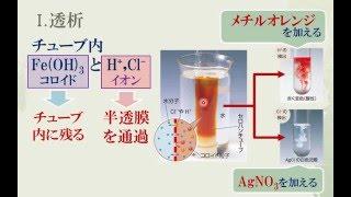 47 疎水コロイドと親水コロイド
