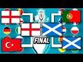 SIMULATING EURO 2020 10X TIMES!! - PREDICTING EURO 2020 FIFA 21