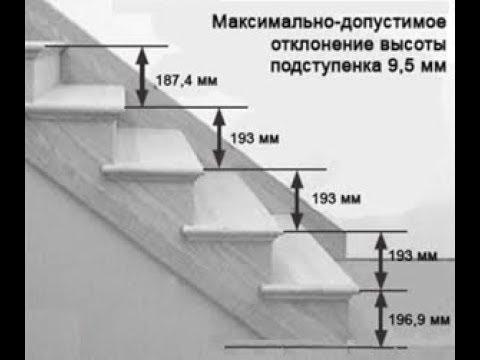 Совет как строить лестницу, как сделать ремонт дешево. Отделка под ключ +79219460251