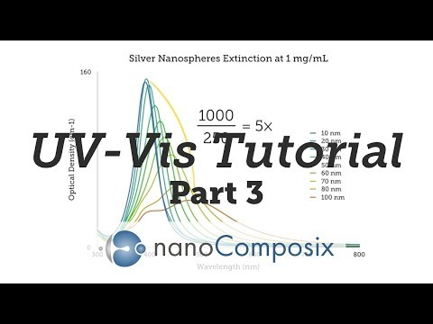 UV-Vis Tutorial   Part 3: Data Analysis