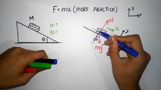 Newton's laws Episode 8 (Calculating accęleration and Normal force in inclined planes)