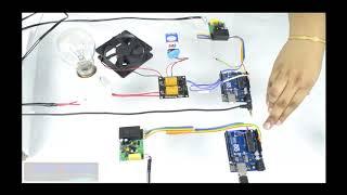 PLCC Based Device Control