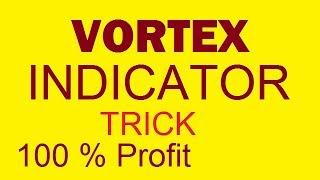 how to use vortex indicator in daytrading(intraday) in hindi 2017