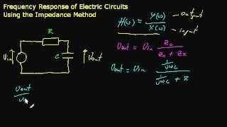 frequency response RC series circuit