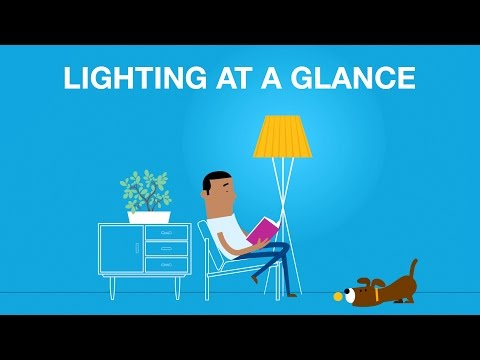 Lighting Tips at a Glance