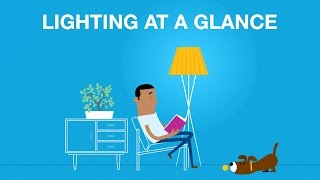 Lighting Tips at a Glance