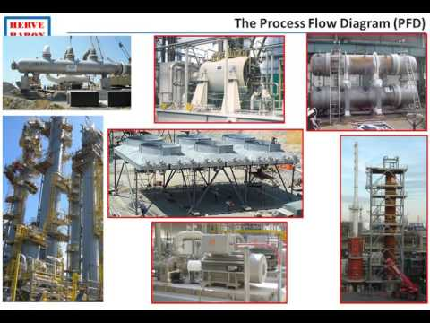 Oil & Gas Engineering Audiobook - Chapter 3 Process