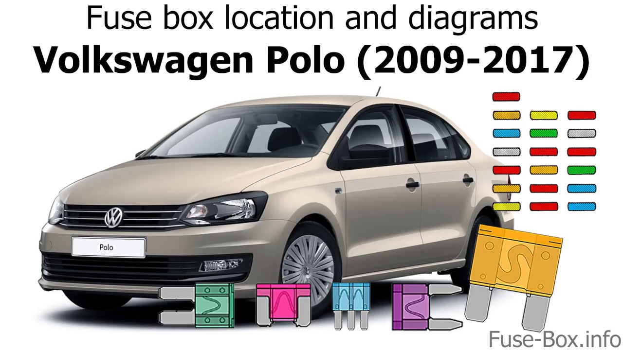 fuse box location and diagrams volkswagen polo 2009 2017  [ 1280 x 720 Pixel ]