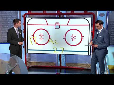NHL Tonight: Blues` power play: Discussing how the Blues can improve their power play  Aug 24,  2018