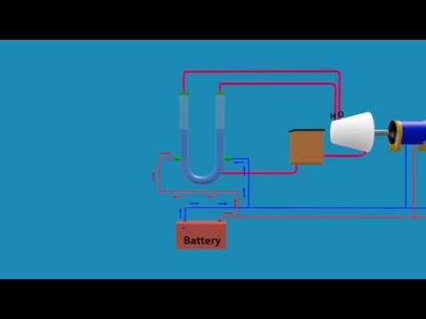 how to make a perpetual motion machine with water