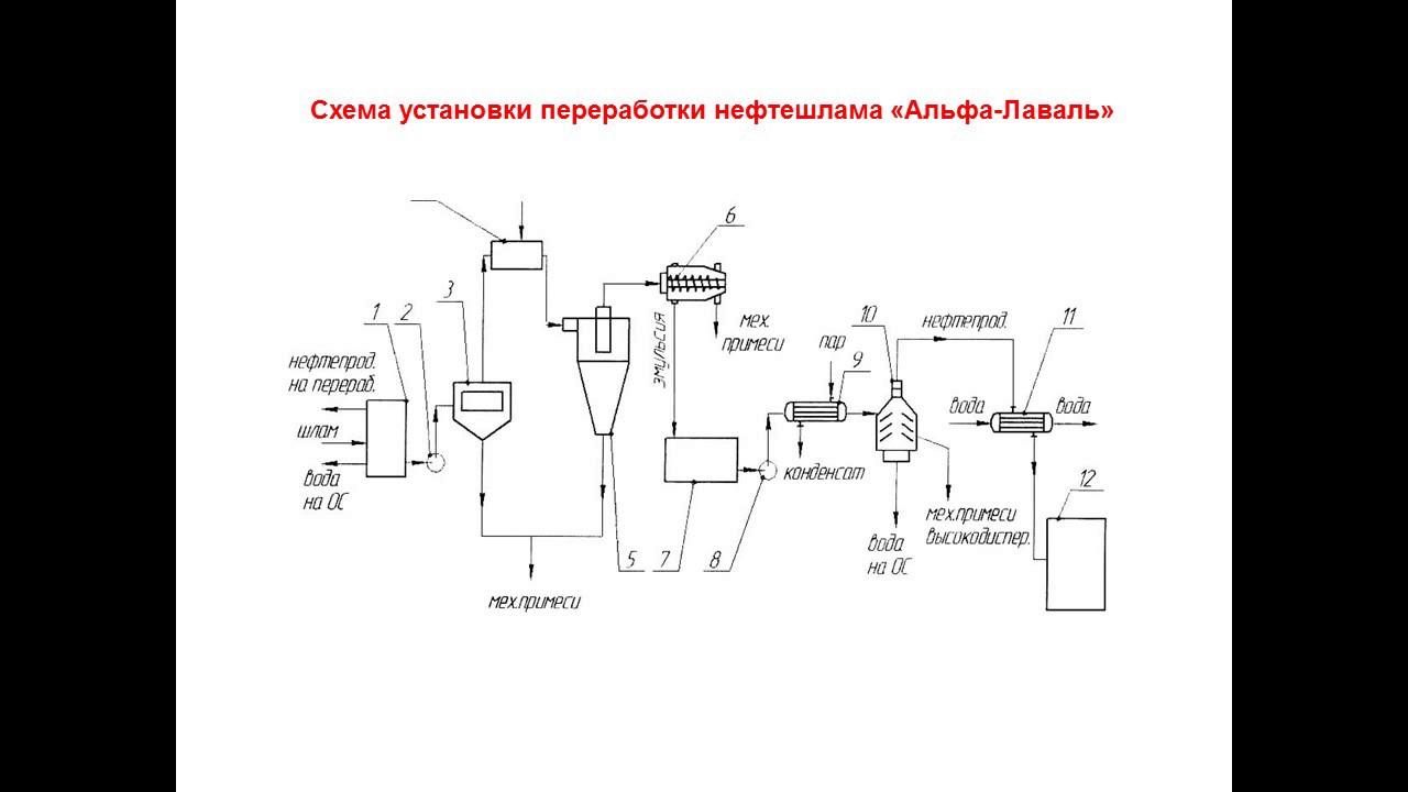 Альфа лаваль установка для нефтешлама теплообменник схема автокад