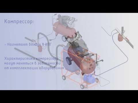 Видео принципа работы установки для промывки систем отопления УКО Буча