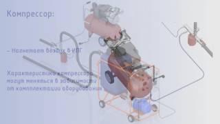 Видео принципа работы установки для промывки систем отопления УКО Буча(Оборудование для промывки теплобменников и систем отопления многоквартирных домов безразборным химическ..., 2017-03-03T10:08:56.000Z)