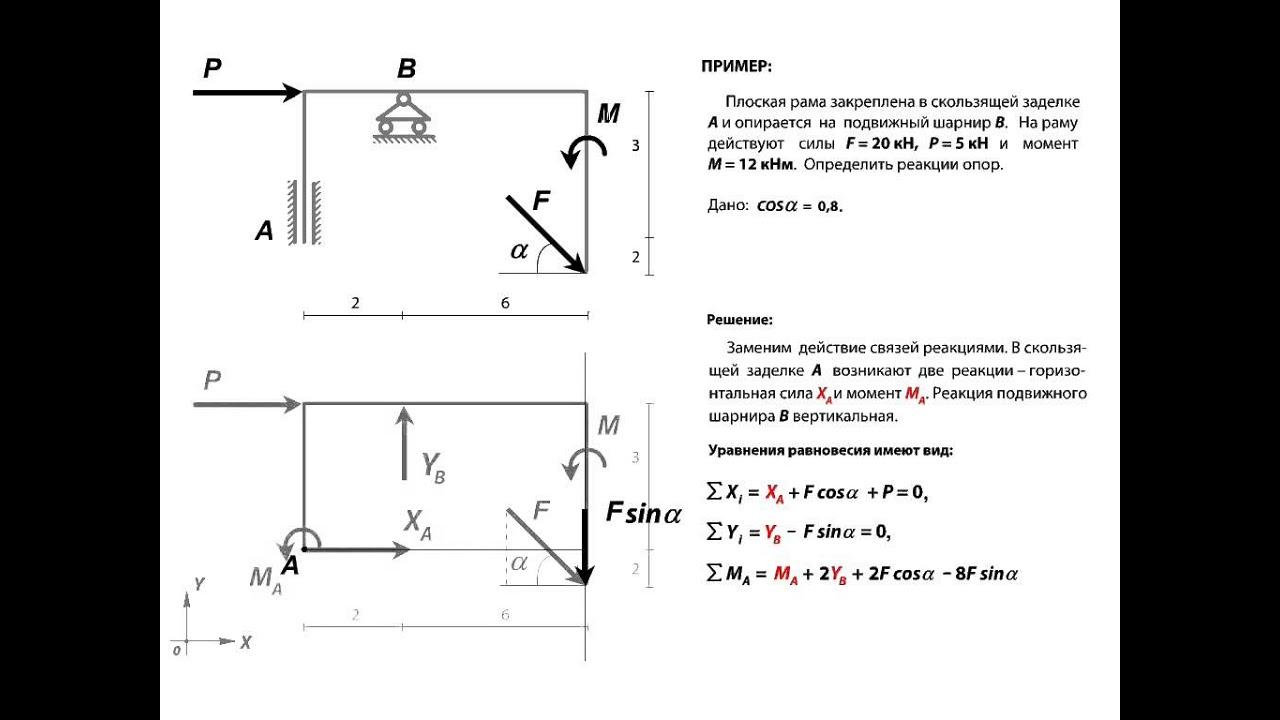 Статика примеры решения задач рама информатика решение логических задач